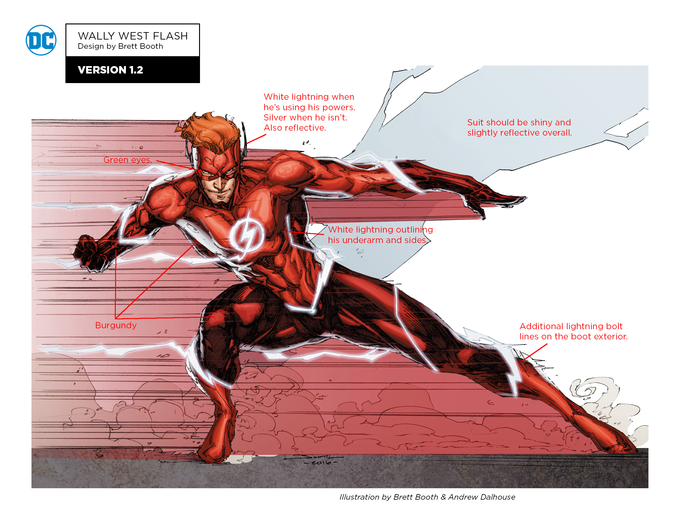 Wally West costume redesign